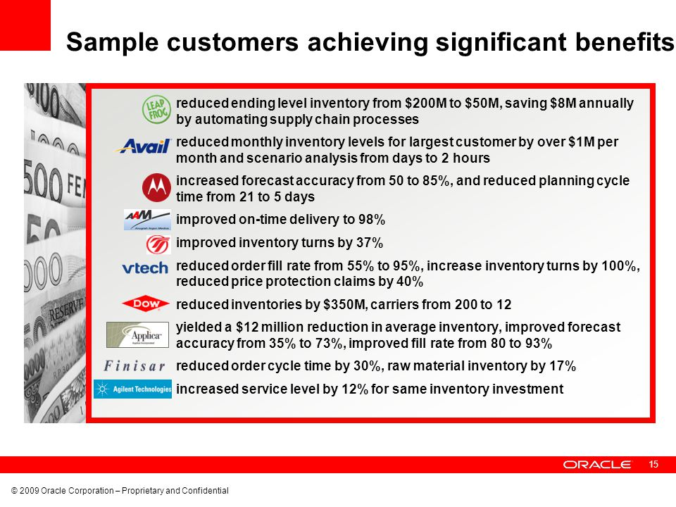 © 2009 Oracle Corporation – Proprietary and Confidential 15 reduced ending level inventory from $200M to $50M, saving $8M annually by automating suppl