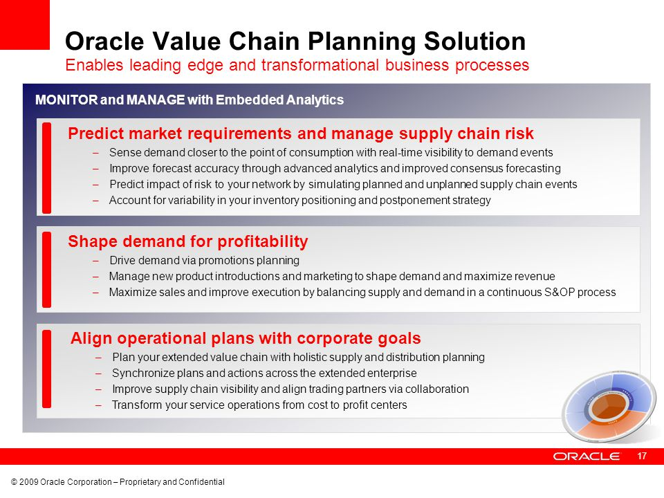 © 2009 Oracle Corporation – Proprietary and Confidential 17 Enables leading edge and transformational business processes Oracle Value Chain Planning S