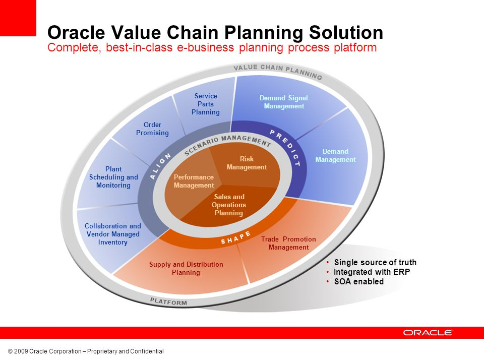 © 2009 Oracle Corporation – Proprietary and Confidential Oracle Manufacturing Operations Center The Foundation for Continuous Improvement in Manufacturing Operations Contextualize Plant Floor Data and Synchronize with ERP Provide Real-Time Intelligence for Plant Operations Leverage Next Generation Manufacturing Operations Architecture Consistent mfg information for all users Convert equipment data into useful business info Ensure rapid response to manufacturing issues Leverage existing plant IT infrastructure Enable gradual upgrade of plant systems Simplify IT support for your core mfg strategy Deliver performance metrics & trends by role Easily build dashboards to your unique needs Identify performance improvement opportunities