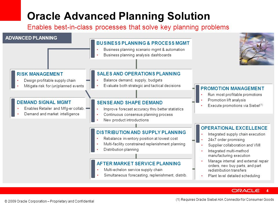 © 2009 Oracle Corporation – Proprietary and Confidential 15 reduced ending level inventory from $200M to $50M, saving $8M annually by automating supply chain processes reduced monthly inventory levels for largest customer by over $1M per month and scenario analysis from days to 2 hours increased forecast accuracy from 50 to 85%, and reduced planning cycle time from 21 to 5 days improved on-time delivery to 98% improved inventory turns by 37% reduced order fill rate from 55% to 95%, increase inventory turns by 100%, reduced price protection claims by 40% reduced inventories by $350M, carriers from 200 to 12 yielded a $12 million reduction in average inventory, improved forecast accuracy from 35% to 73%, improved fill rate from 80 to 93% reduced order cycle time by 30%, raw material inventory by 17% increased service level by 12% for same inventory investment Sample customers achieving significant benefits