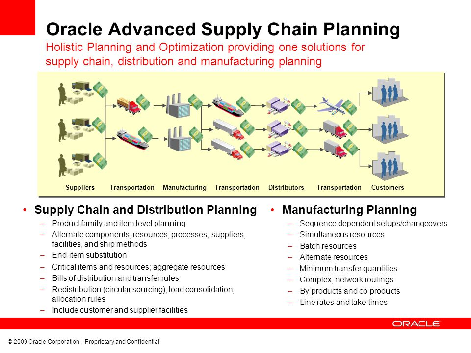 © 2009 Oracle Corporation – Proprietary and Confidential Supply Chain and Distribution Planning –Product family and item level planning –Alternate com