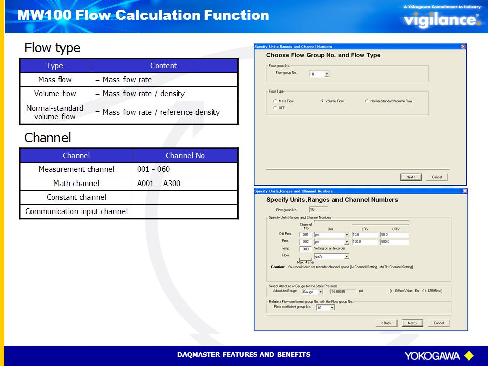 DAQMASTER FEATURES AND BENEFITS MW100 Flow Calculation Function