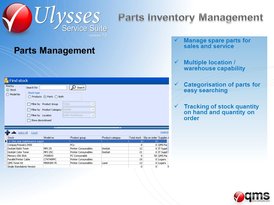 Parts Management Manage spare parts for sales and service Multiple location / warehouse capability Categorisation of parts for easy searching Tracking of stock quantity on hand and quantity on order