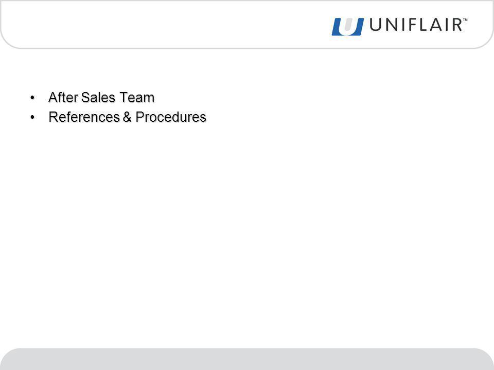 After Sales TeamAfter Sales Team References & ProceduresReferences & Procedures