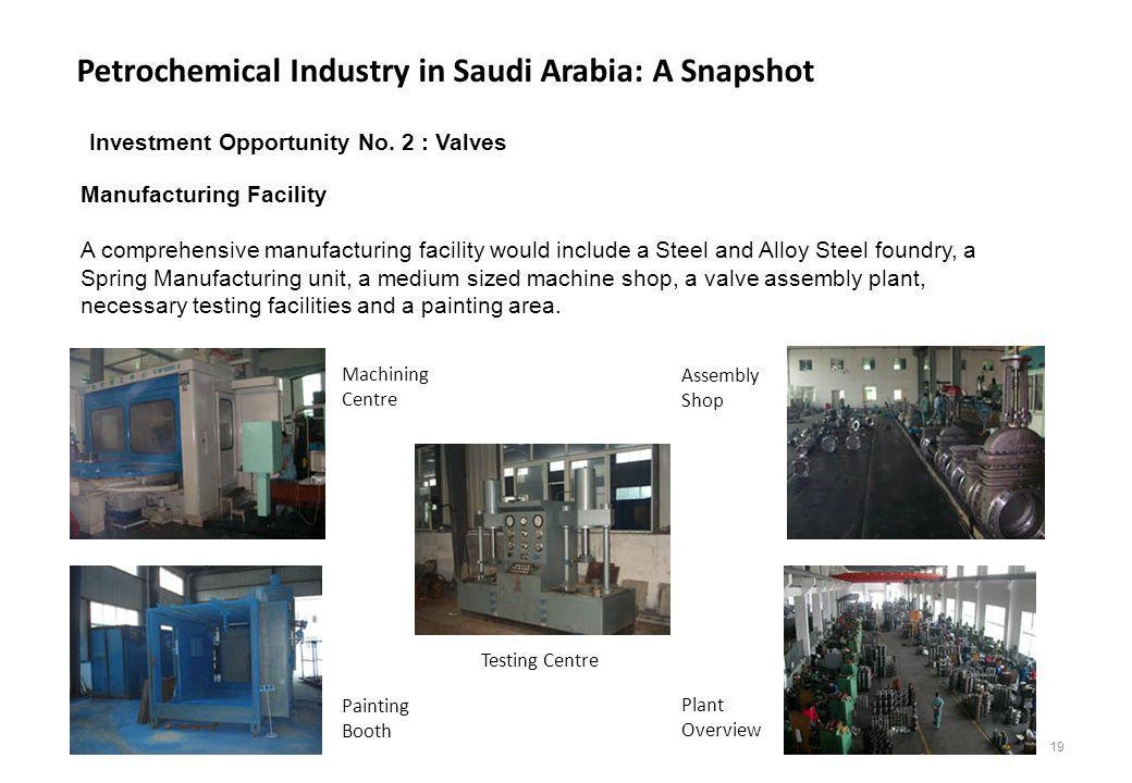 Petrochemical Industry in Saudi Arabia: A Snapshot Manufacturing Facility A comprehensive manufacturing facility would include a Steel and Alloy Steel