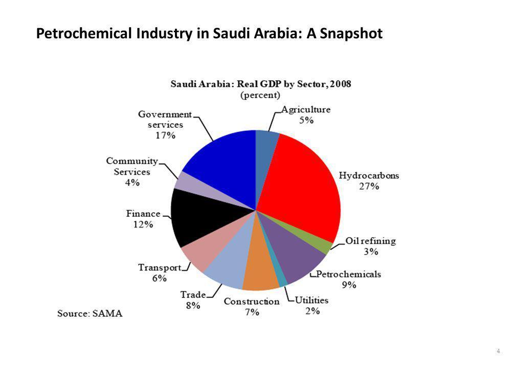 Petrochemical Industry in Saudi Arabia: A Snapshot 4