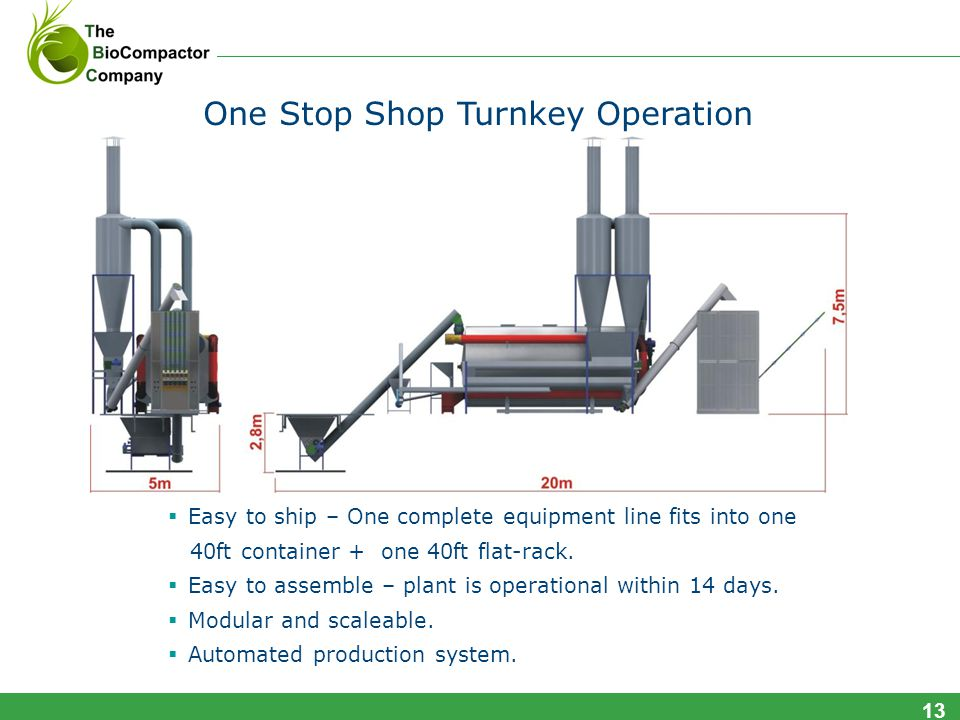 One Stop Shop Turnkey Operation Easy to ship – One complete equipment line fits into one 40ft container + one 40ft flat-rack.