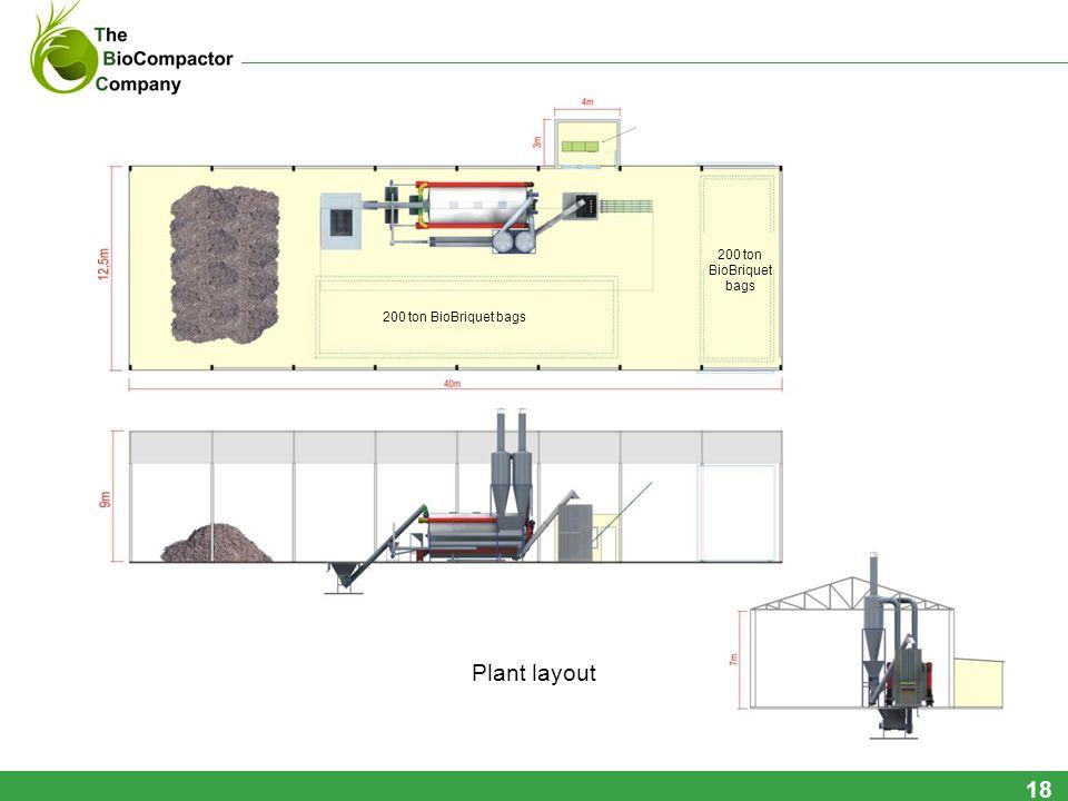 18 Plant layout 200 ton BioBriquet bags