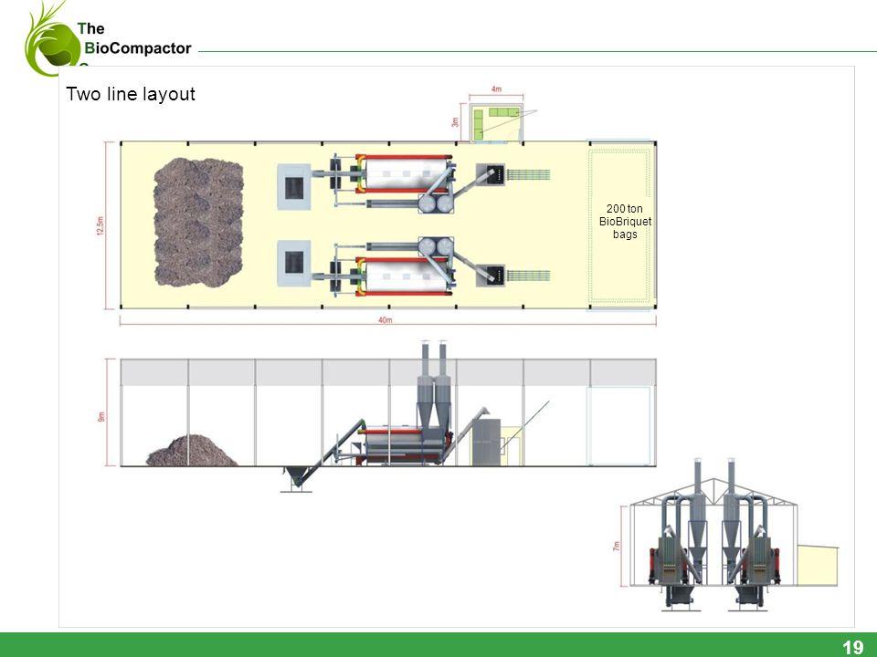 19 Two line layout 200 ton BioBriquet bags
