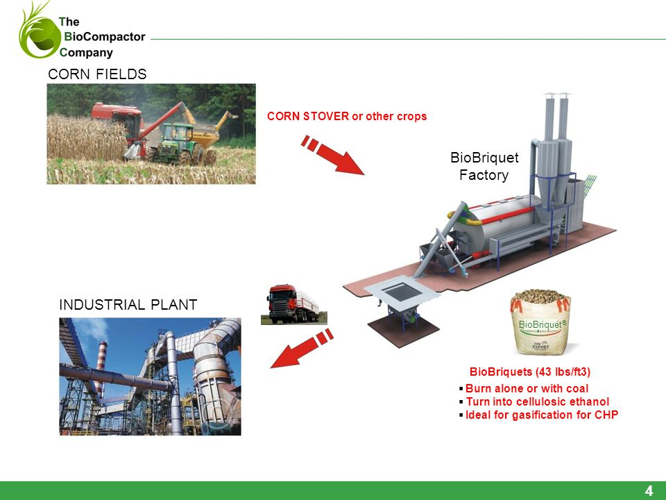 CORN STOVER or other crops Burn alone or with coal Turn into cellulosic ethanol Ideal for gasification for CHP BioBriquets (43 lbs/ft3) CORN FIELDS INDUSTRIAL PLANT BioBriquet Factory 4 BioBriquet ®