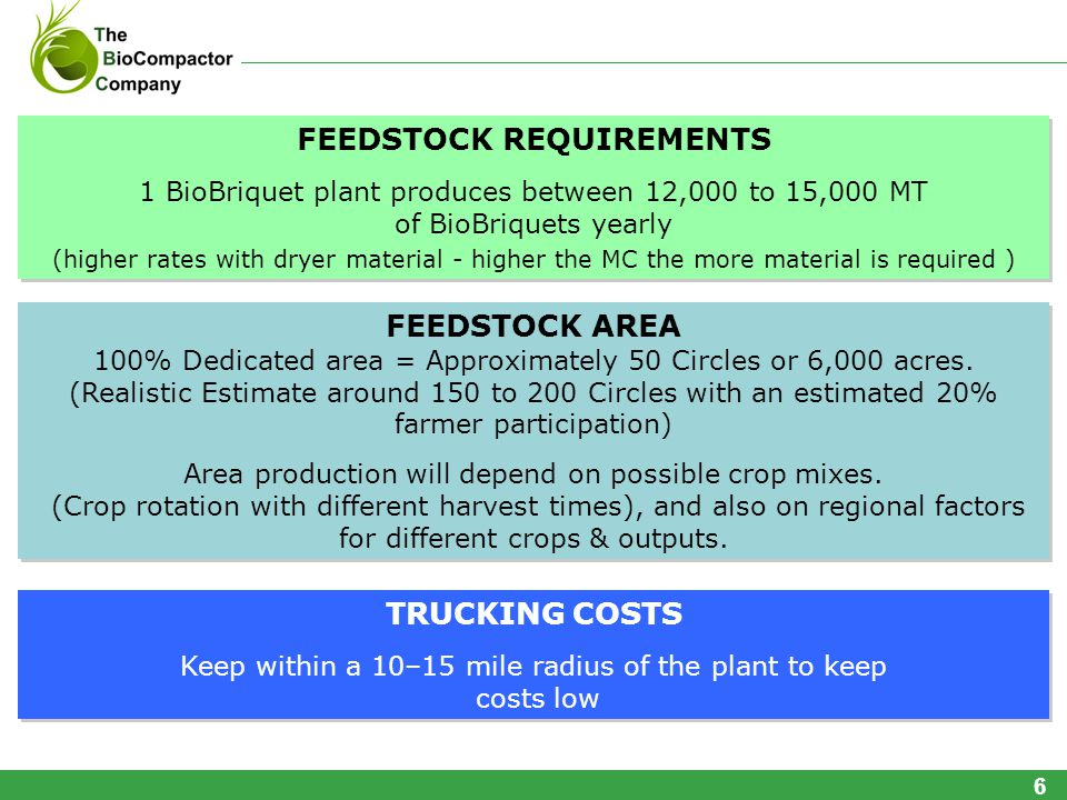FEEDSTOCK REQUIREMENTS 1 BioBriquet plant produces between 12,000 to 15,000 MT of BioBriquets yearly (higher rates with dryer material - higher the MC the more material is required ) FEEDSTOCK REQUIREMENTS 1 BioBriquet plant produces between 12,000 to 15,000 MT of BioBriquets yearly (higher rates with dryer material - higher the MC the more material is required ) FEEDSTOCK AREA 100% Dedicated area = Approximately 50 Circles or 6,000 acres.