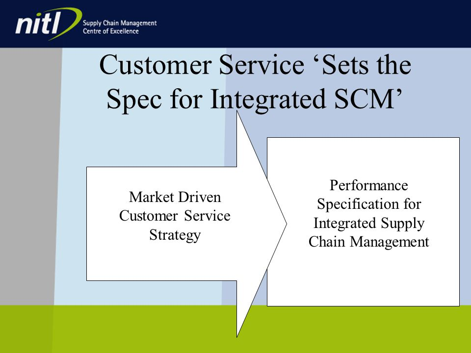 Customer Service Sets the Spec for Integrated SCM Market Driven Customer Service Strategy Performance Specification for Integrated Supply Chain Management
