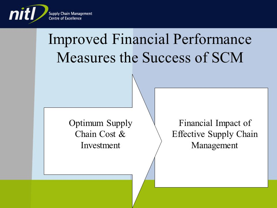 Improved Financial Performance Measures the Success of SCM Optimum Supply Chain Cost & Investment Financial Impact of Effective Supply Chain Management