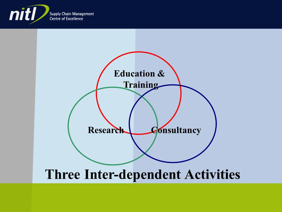 Education & Training ResearchConsultancy Three Inter-dependent Activities