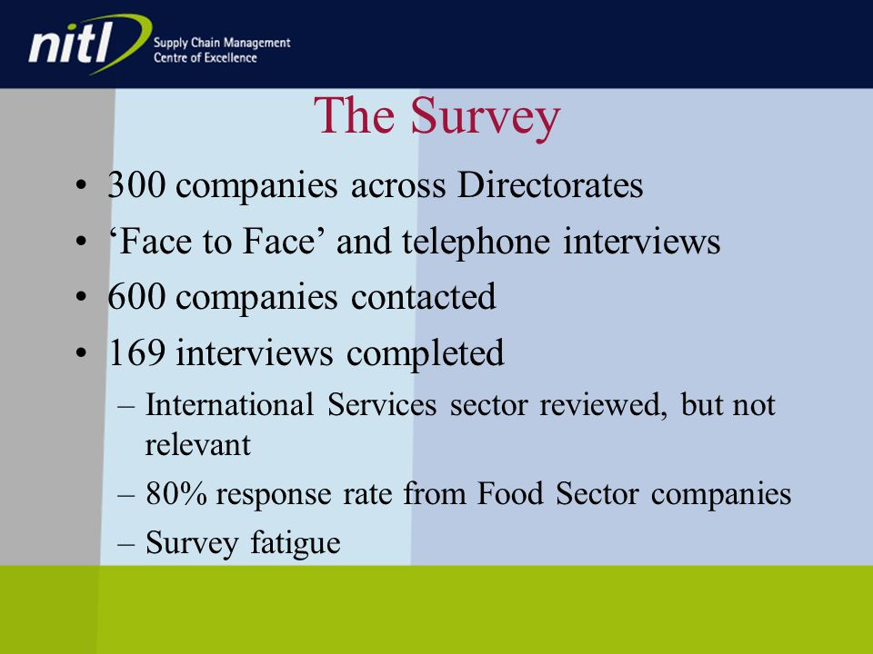 The Survey 300 companies across Directorates Face to Face and telephone interviews 600 companies contacted 169 interviews completed –International Services sector reviewed, but not relevant –80% response rate from Food Sector companies –Survey fatigue
