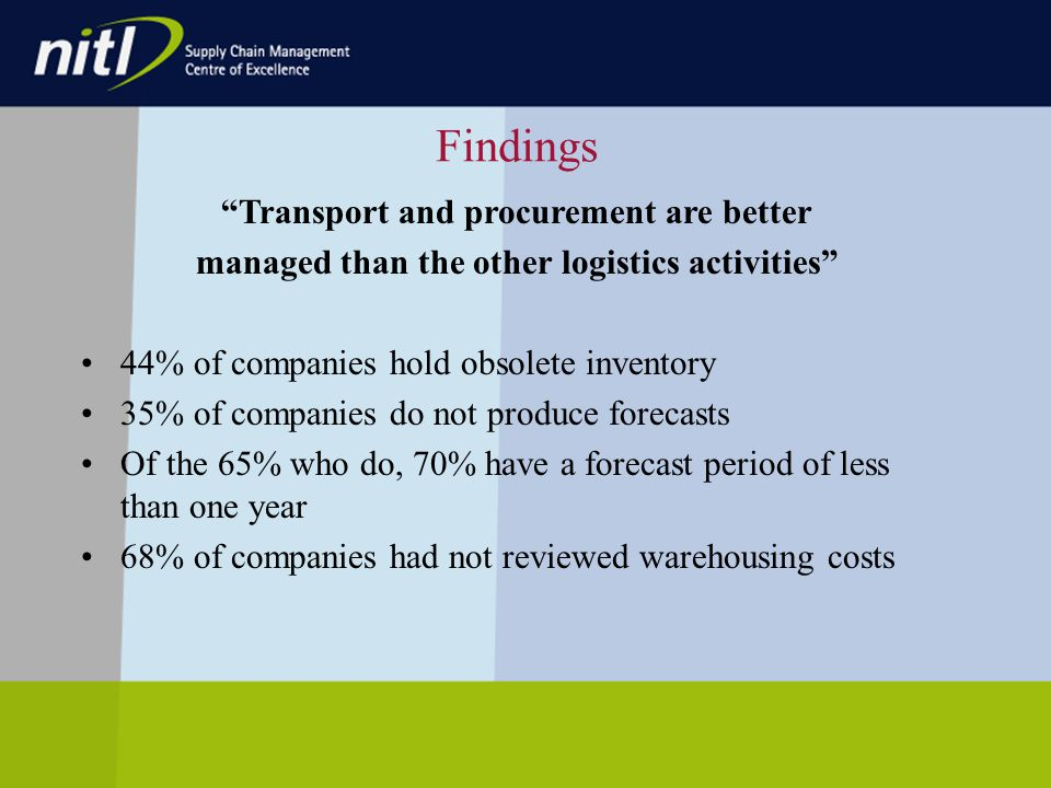 Findings Transport and procurement are better managed than the other logistics activities 44% of companies hold obsolete inventory 35% of companies do not produce forecasts Of the 65% who do, 70% have a forecast period of less than one year 68% of companies had not reviewed warehousing costs