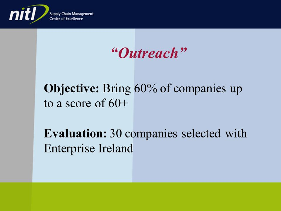 Outreach Objective: Bring 60% of companies up to a score of 60+ Evaluation: 30 companies selected with Enterprise Ireland