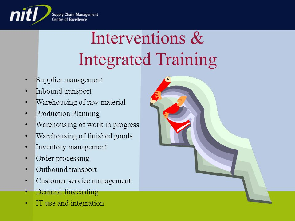 Interventions & Integrated Training Supplier management Inbound transport Warehousing of raw material Production Planning Warehousing of work in progress Warehousing of finished goods Inventory management Order processing Outbound transport Customer service management Demand forecasting IT use and integration