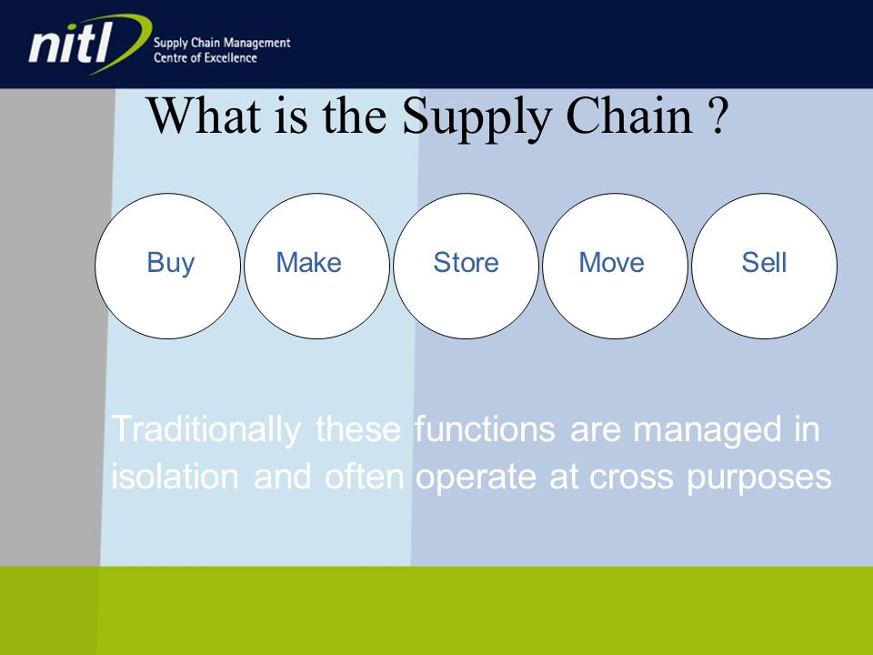BuyMakeStoreMoveSell Traditionally these functions are managed in isolation and often operate at cross purposes What is the Supply Chain