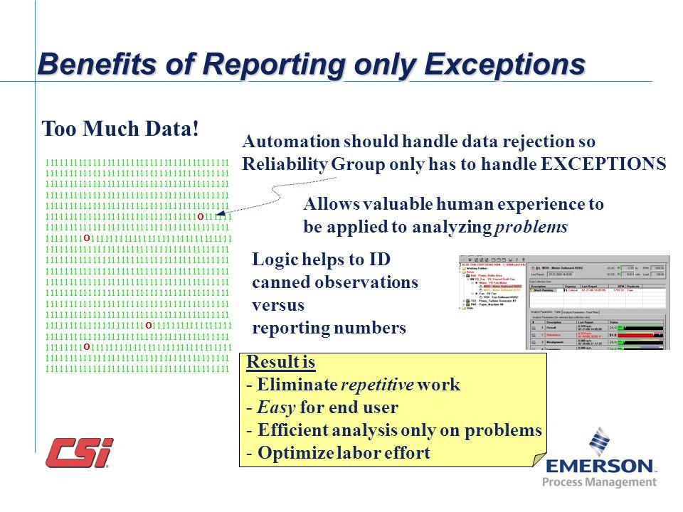 Report-upon-Exception – not just data - - - - - - - - HI - - - - - - - - - - - - - - URGENT - - - - - - - - - - - - - - - - - - - - - - - - - - - - - - - - - - - HI HI - - - - - - - - - - - - - CRITICAL - - - - - - - - - - - - - - - - - - - - - - - - - - - URGENCYCriticalUrgentNotifyNormal DEADBAND RATE-OF-CHANGE (ROC) Amplitude Report ( ABSOLUTE EPLISON ) Amplitude Report ( ABSOLUTE EPLISON ) AMPLITUDE TIME HISTORY DEADBAND ALARM TYPES FaultHI HI CautionHI CautionLO FaultLO LO RateROC RateROC AmplitudeABS EPS AmplitudeABS EPS Deadband (hysterysis) - limits annoyance alarms Time Report Time Report ACTIONS Relay Activate Report on Exception .