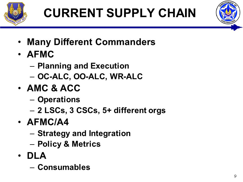 9 CURRENT SUPPLY CHAIN Many Different Commanders AFMC –Planning and Execution –OC-ALC, OO-ALC, WR-ALC AMC & ACC –Operations –2 LSCs, 3 CSCs, 5+ differ