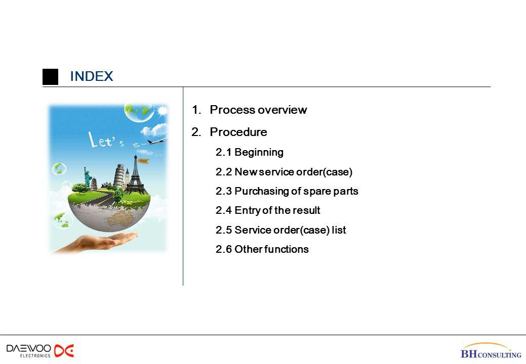 Process Map – Customer Service 2 ConsumerCall CenterService CenterService Part Process ChainCustomer ServiceProcessCS01.