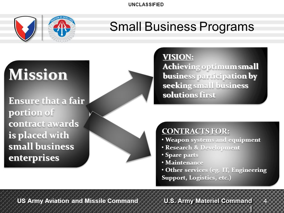 U.S. Army Materiel Command | US Army Aviation and Missile Command Small Business Programs VISION: Achieving optimum small business participation by se