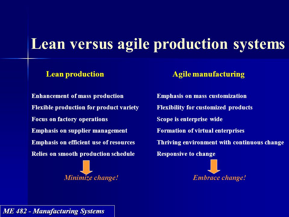 ME 482 - Manufacturing Systems Lean versus agile production systems Lean production Agile manufacturing Enhancement of mass productionEmphasis on mass