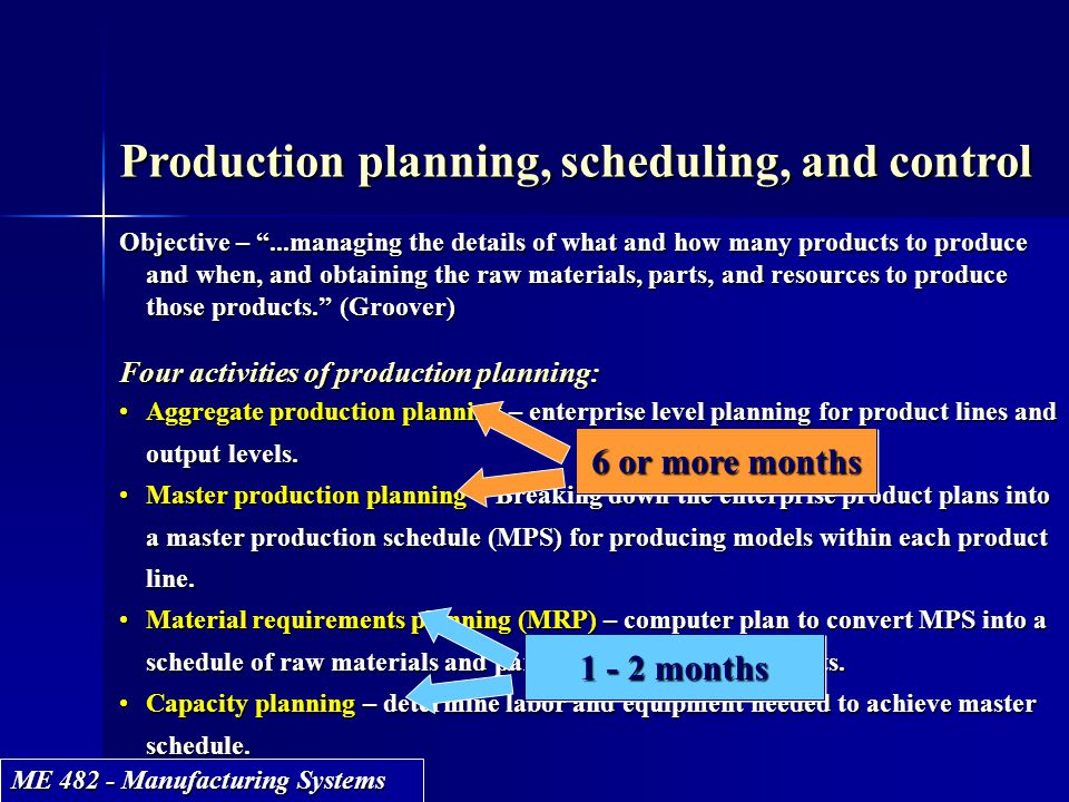 ME 482 - Manufacturing Systems Production planning, scheduling, and control Objective –...managing the details of what and how many products to produc