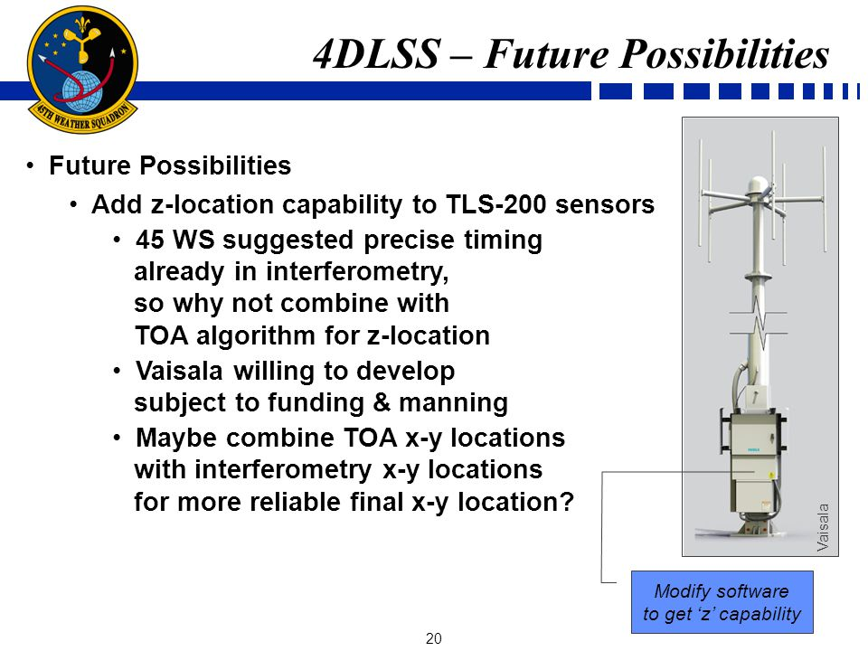 20 Future Possibilities Add z-location capability to TLS-200 sensors 45 WS suggested precise timing already in interferometry, so why not combine with TOA algorithm for z-location Vaisala willing to develop subject to funding & manning Maybe combine TOA x-y locations with interferometry x-y locations for more reliable final x-y location.