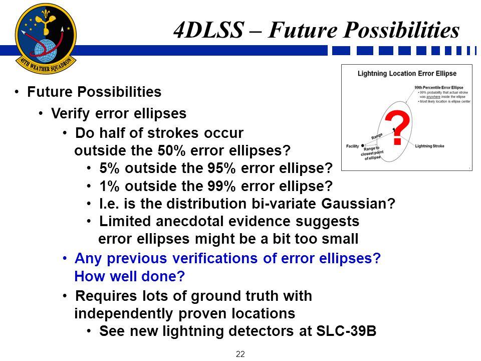 22 Future Possibilities Verify error ellipses Do half of strokes occur outside the 50% error ellipses.