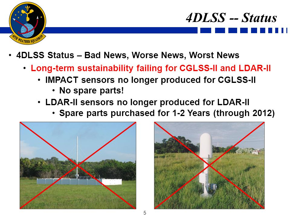 6 4DLSS Status – Bad News, Worse News, Worst News CGLSS-II Melbourne sensor broken by lightning July 2009 CGLSS-II degraded from 6-sensor to 5-sensor Network No spare parts.