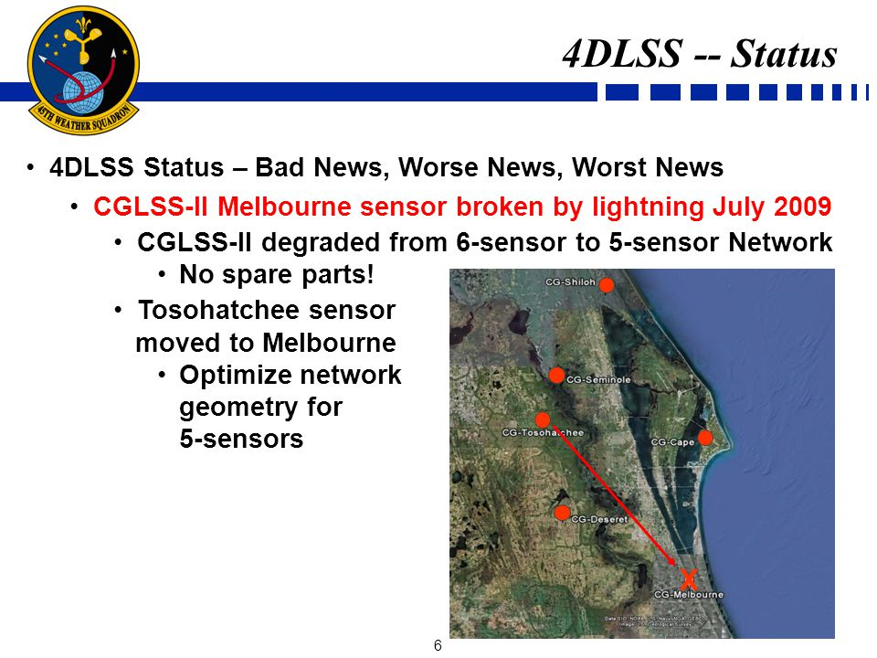 7 4DLSS Status – Bad News, Worse News, Worst News CGLSS-II performance degraded much more than expected after sensor moved from Tosohatchee to Melbourne Median error ellipses doubled in area 0.1 nmi 2 to 0.2 nmi 2 for 95% confidence ellipses Discovered Jan 2010 Maintenance program to download optimized configuration settings doesnt download the values Discovered Feb 2010 Maintenance program fixed; correct settings downloaded (Feb 2010) 4DLSS -- Status