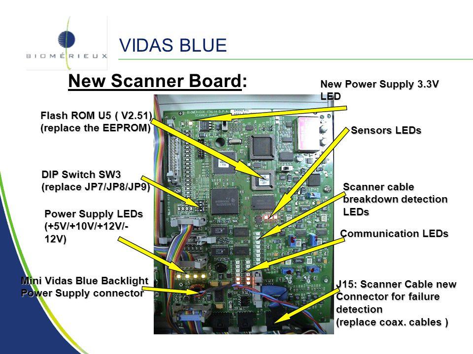 VIDAS BLUE New Scanner Board: Flash ROM U5 ( V2.51) (replace the EEPROM) DIP Switch SW3 (replace JP7/JP8/JP9) Power Supply LEDs (+5V/+10V/+12V/- 12V)