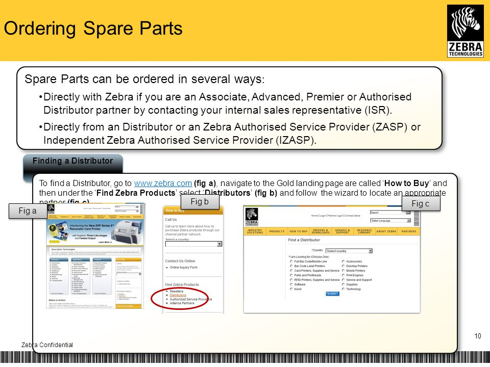 Ordering Spare Parts 10 Finding a Distributor To find a Distributor, go to www.zebra.com (fig a), navigate to the Gold landing page are called How to