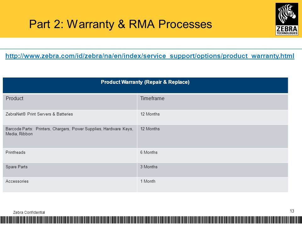Part 2: Warranty & RMA Processes 13 http://www.zebra.com/id/zebra/na/en/index/service_support/options/product_warranty.html Product Warranty (Repair & Replace) ProductTimeframe ZebraNet® Print Servers & Batteries12 Months Barcode Parts:Printers, Chargers, Power Supplies, Hardware Keys, Media, Ribbon 12 Months Printheads6 Months Spare Parts3 Months Accessories1 Month Zebra Confidential