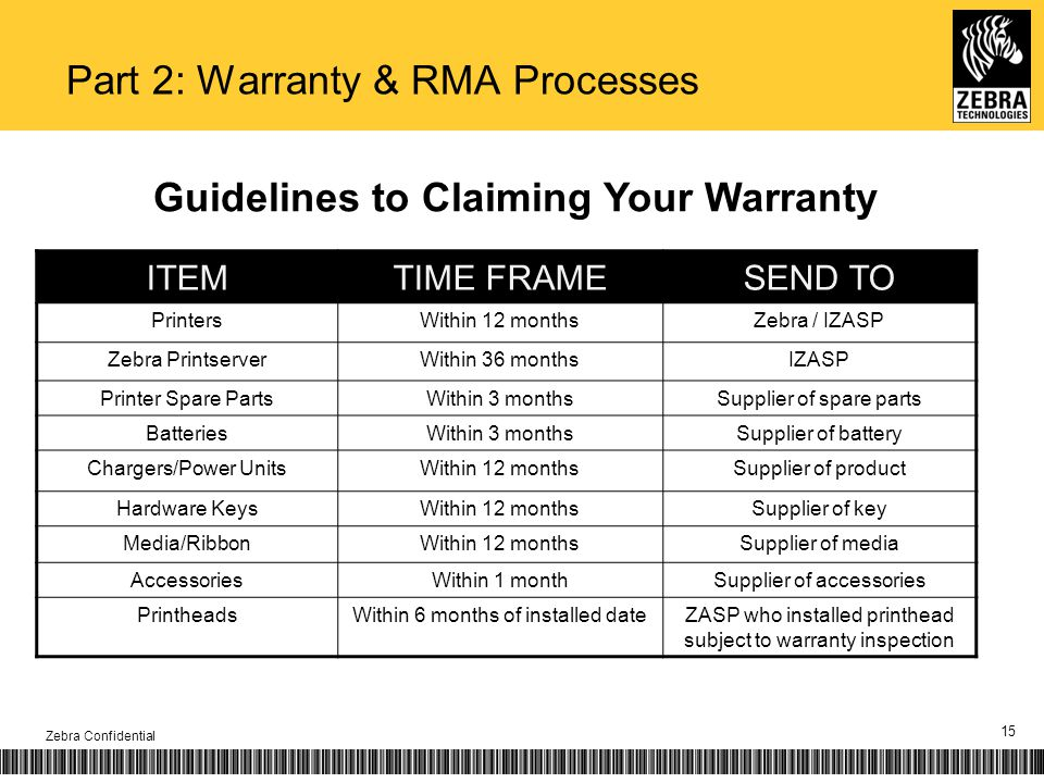 Part 2: Warranty & RMA Processes ITEMTIME FRAMESEND TO PrintersWithin 12 monthsZebra / IZASP Zebra PrintserverWithin 36 monthsIZASP Printer Spare Part