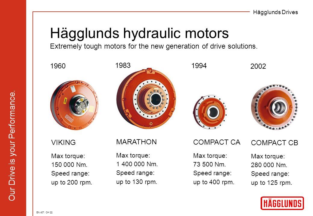 Hägglunds Drives Our Drive is your Performance.