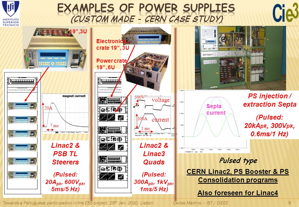 Towards a Portuguese participation in the ESS project, 29 th Jan. 2010, Lisbon Carlos Martins – IST / CIEEE9 CERN Linac2, PS Booster & PS Consolidatio