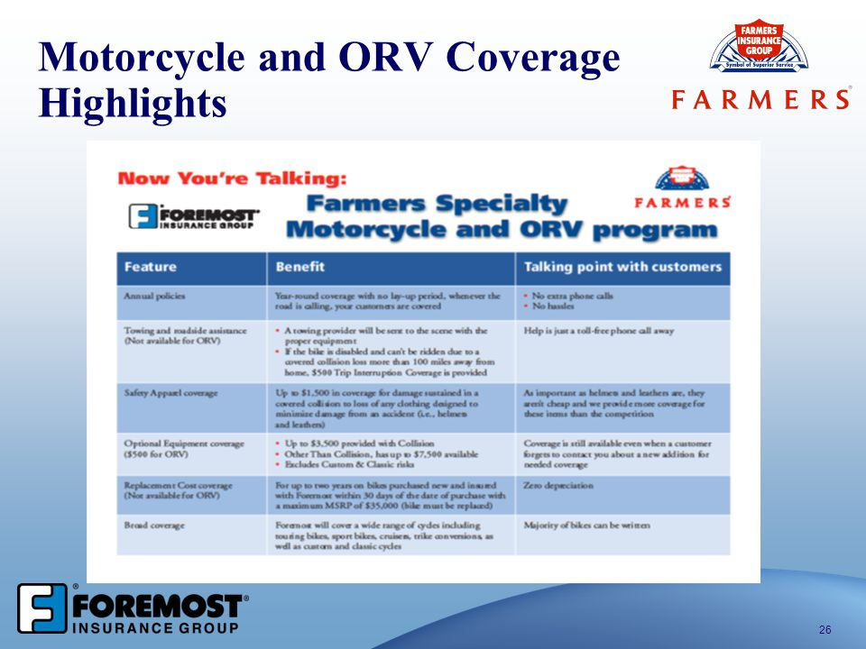 Motorcycle and ORV Coverage Highlights 26