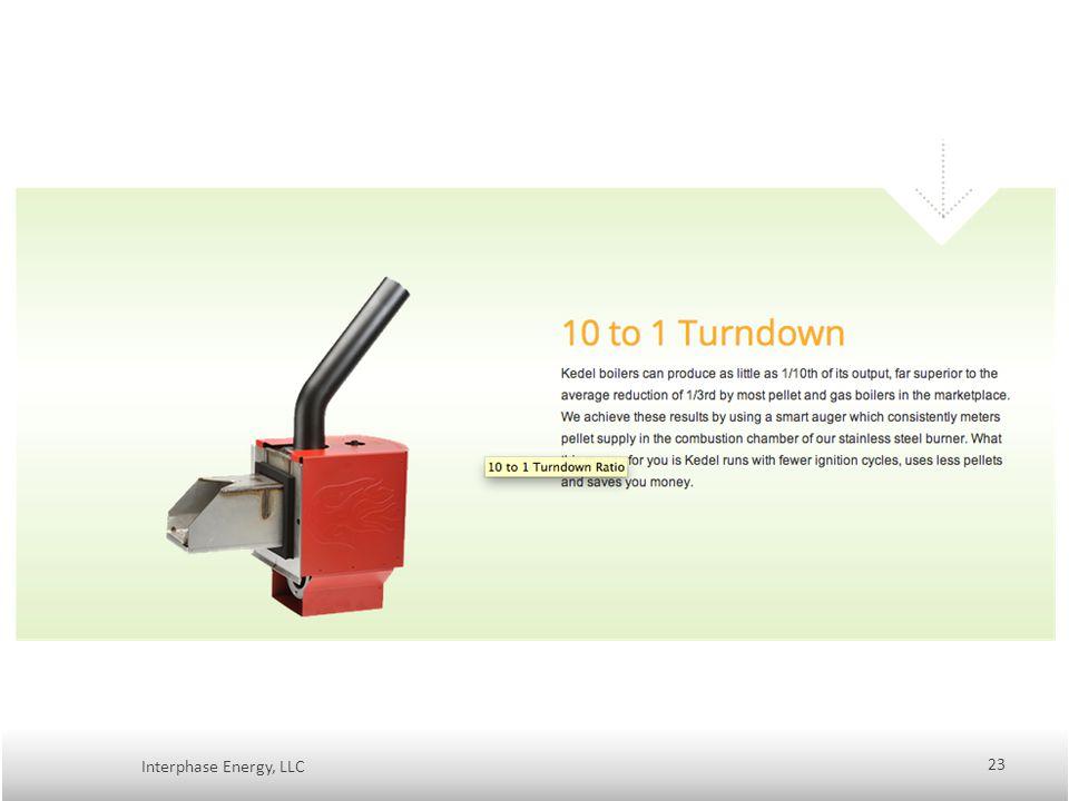 Interphase Energy, LLC 23