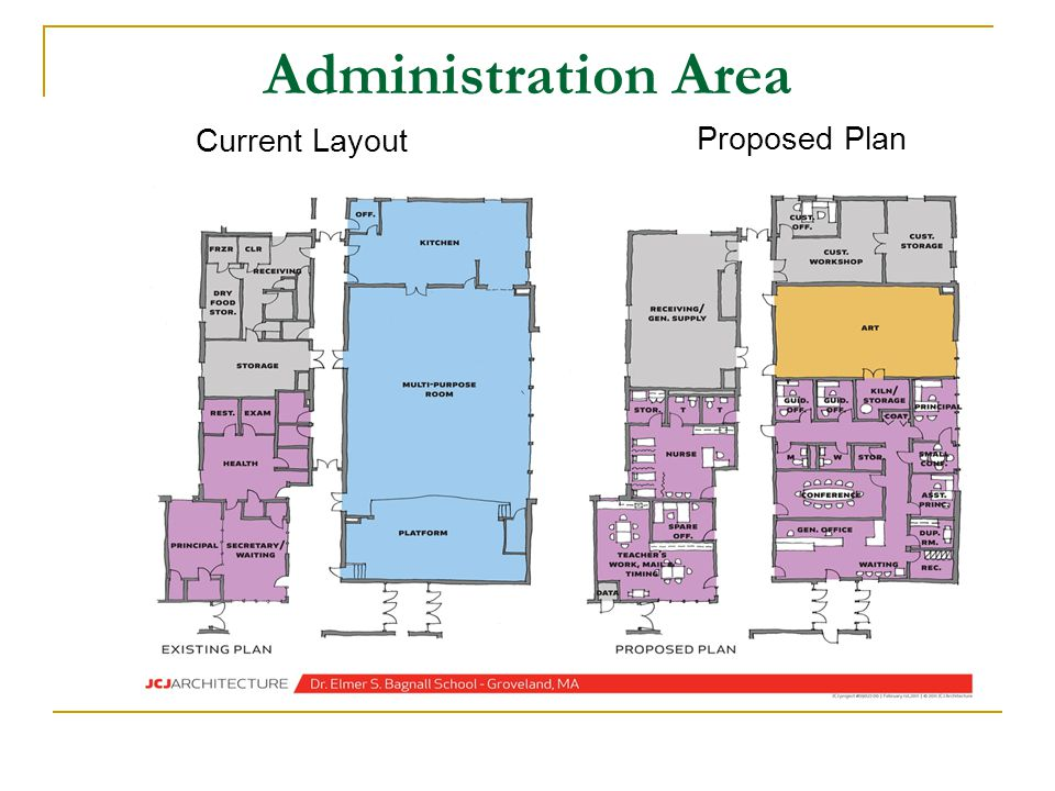 Administration Area Current Layout Proposed Plan