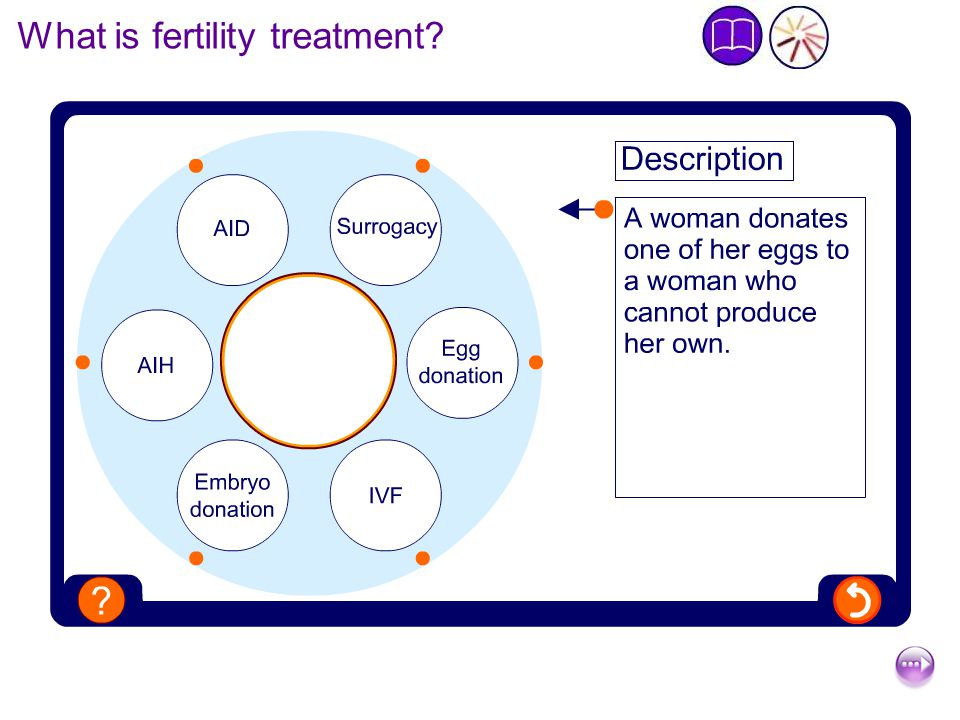 What is fertility treatment?