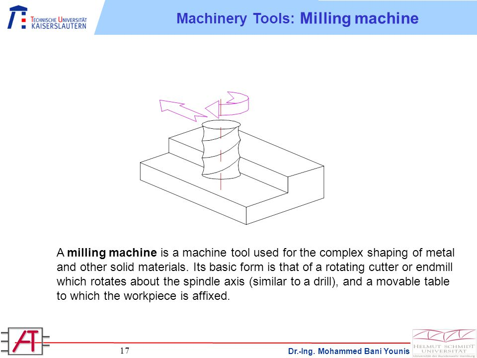 Dr.-Ing. Mohammed Bani Younis 17 A milling machine is a machine tool used for the complex shaping of metal and other solid materials. Its basic form i