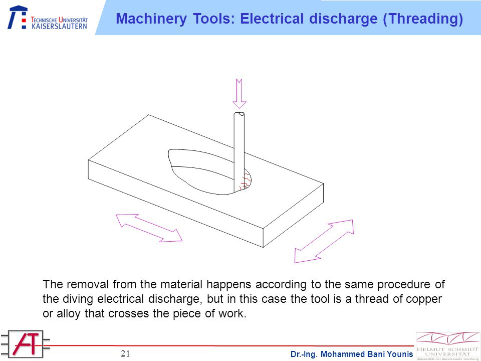 Dr.-Ing. Mohammed Bani Younis 21 Machinery Tools: Electrical discharge (Threading) The removal from the material happens according to the same procedu