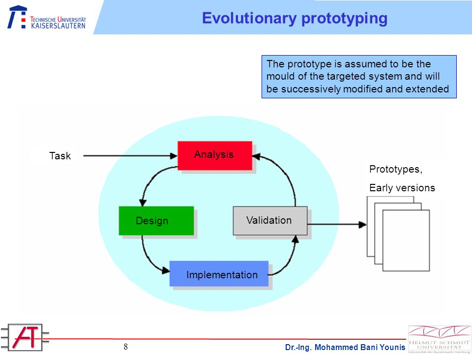 Dr.-Ing. Mohammed Bani Younis 8 Evolutionary prototyping The prototype is assumed to be the mould of the targeted system and will be successively modi