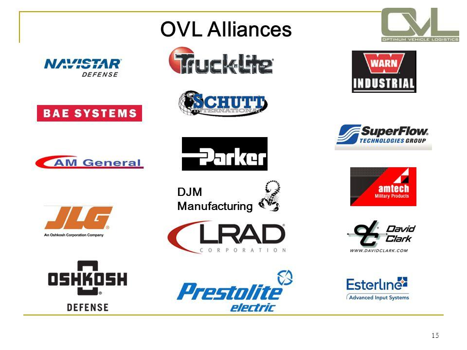 15 OVL Alliances DJM Manufacturing