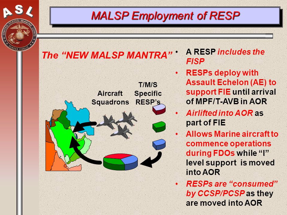 MALSP Employment of RESP A RESP includes the FISP RESPs deploy with Assault Echelon (AE) to support FIE until arrival of MPF/T-AVB in AOR Airlifted in