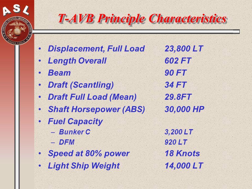 T-AVB Principle Characteristics Displacement, Full Load23,800 LT Length Overall602 FT Beam90 FT Draft (Scantling)34 FT Draft Full Load (Mean)29.8FT Sh