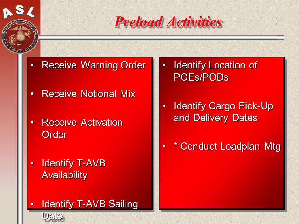 Preload Activities Receive Warning OrderReceive Warning Order Receive Notional MixReceive Notional Mix Receive Activation OrderReceive Activation Orde